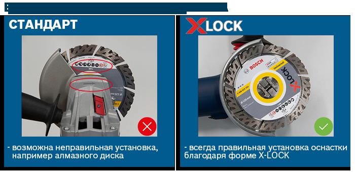 новый стандарт X-lock